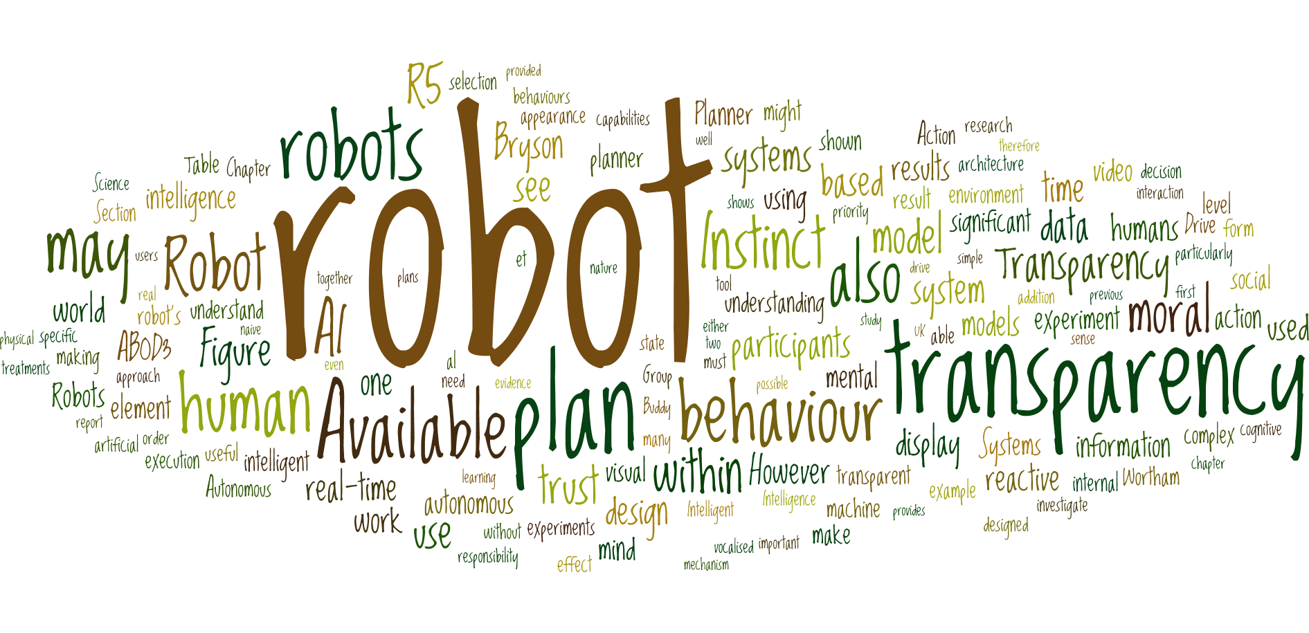 wordle for new book